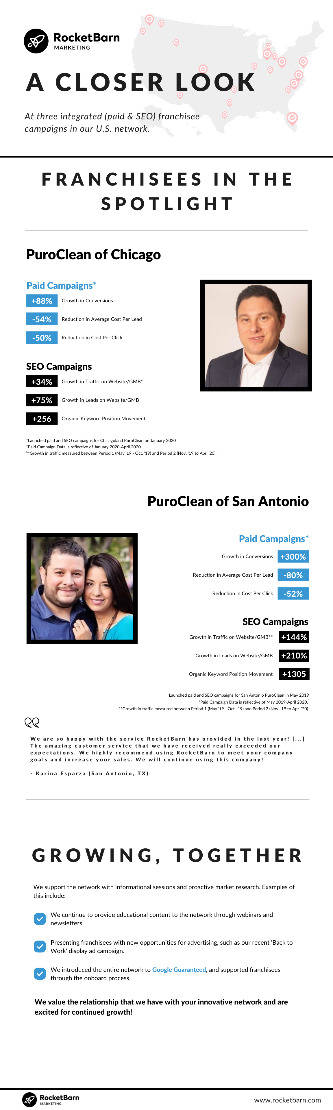 Updated 2021 PC Case Study Page 2